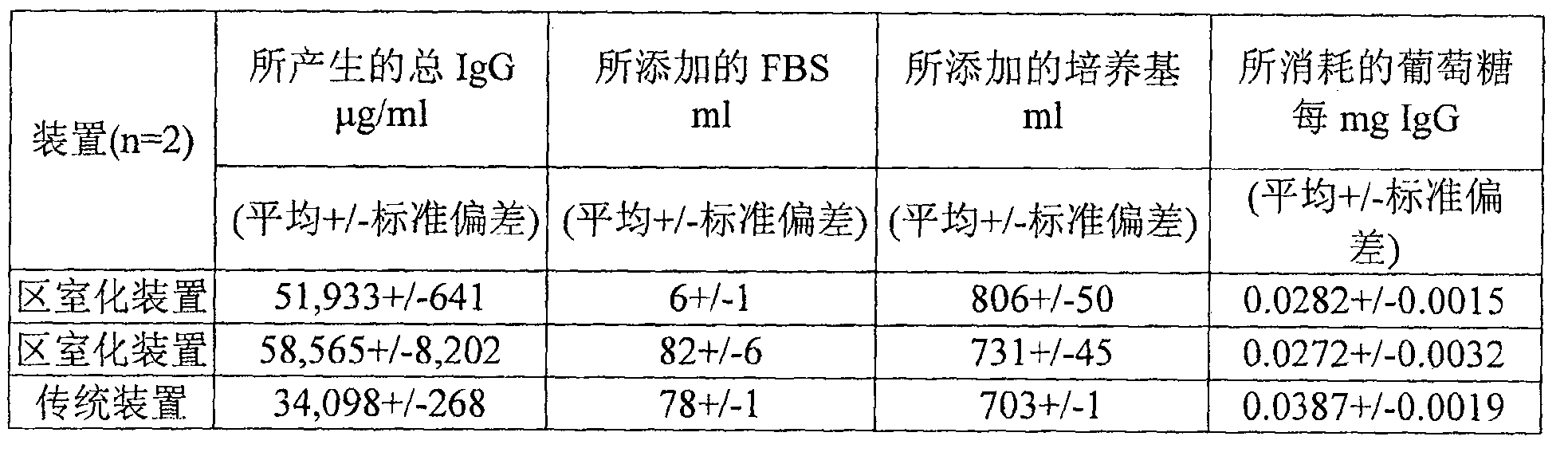 Figure CN1878858BD00162