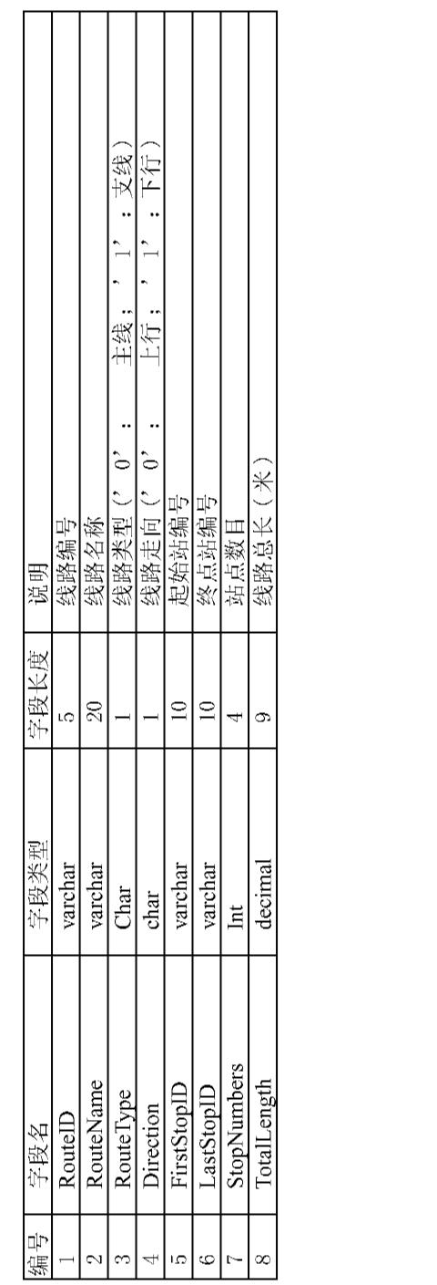 Figure CN101388143BD00071