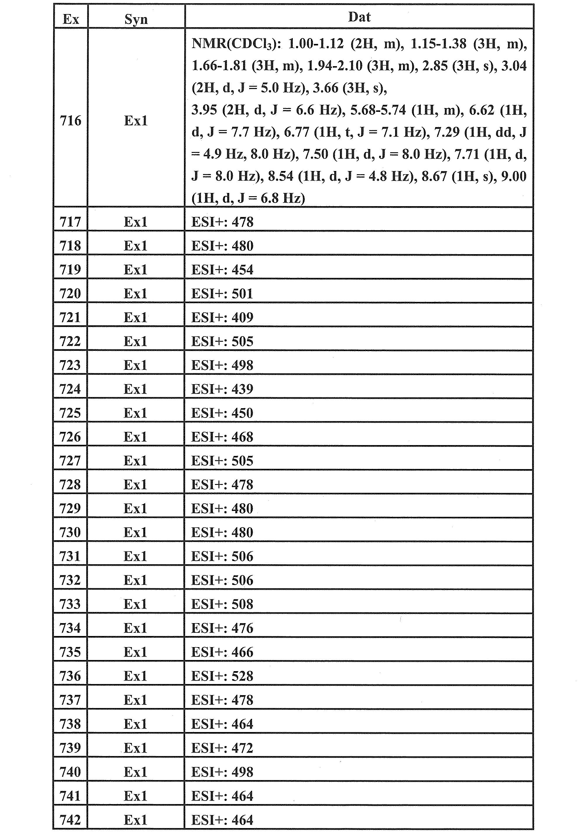 Figure JPOXMLDOC01-appb-T000154