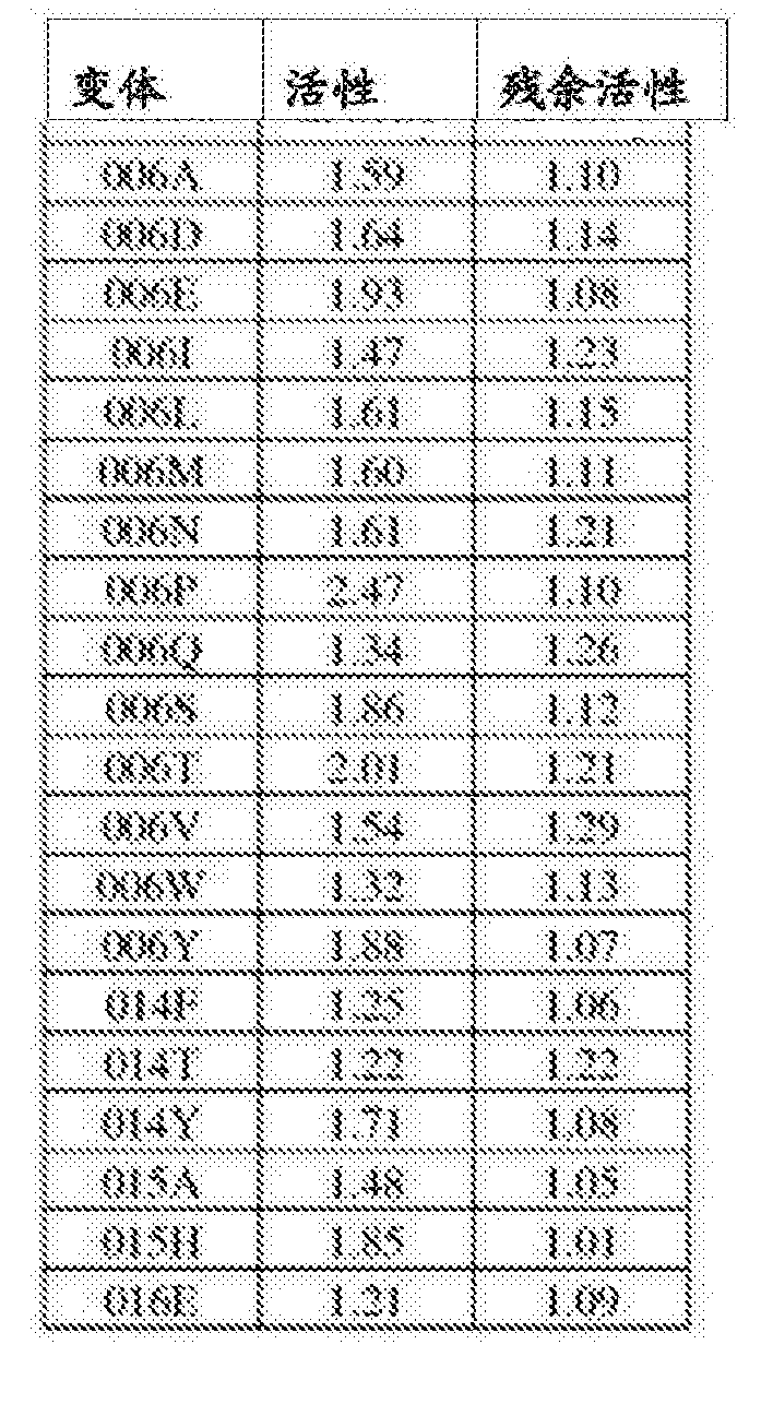 Figure CN105483099AD01172