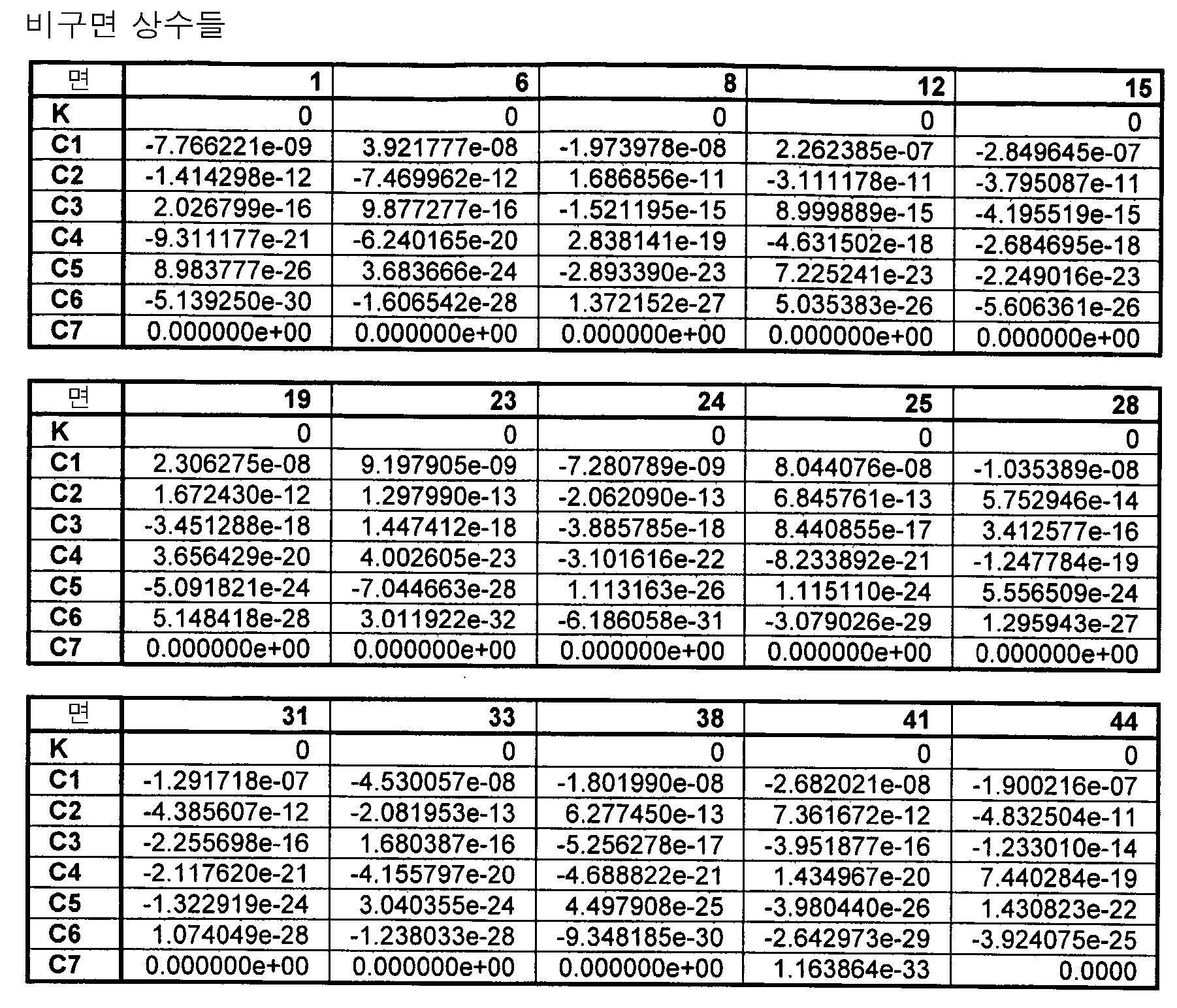Figure 112006041914481-pct00008
