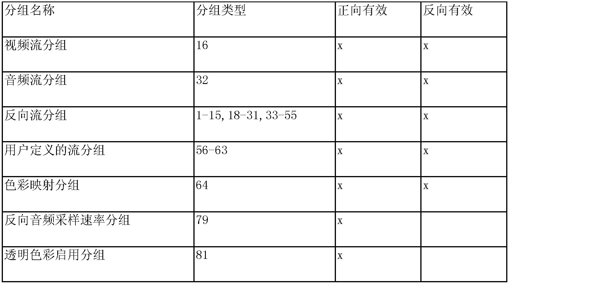 Figure CN102801595AD00251