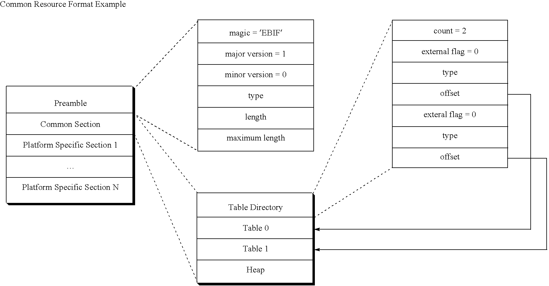 Figure US20060130120A1-20060615-C00003