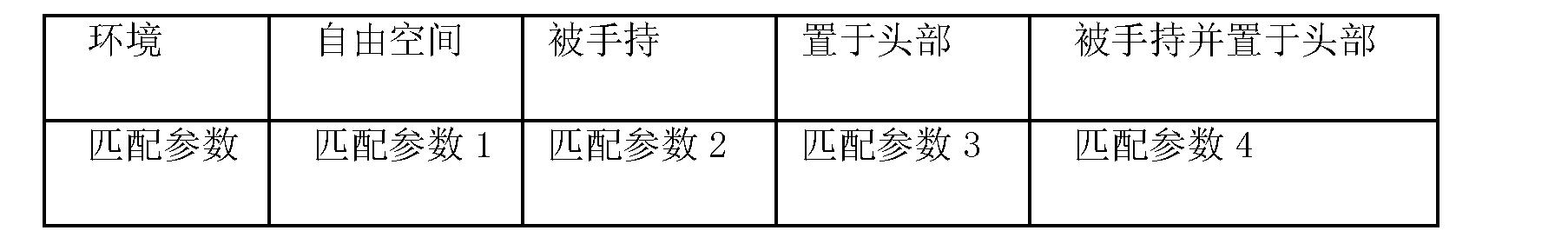Figure CN102404015AD00091