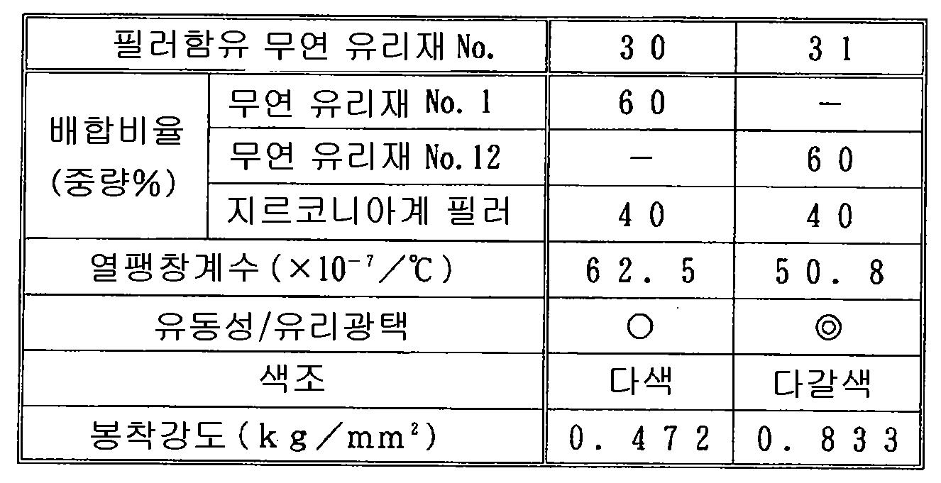 Figure 112012058670755-pct00004