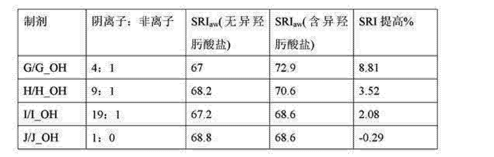 Figure CN102257109BD00211