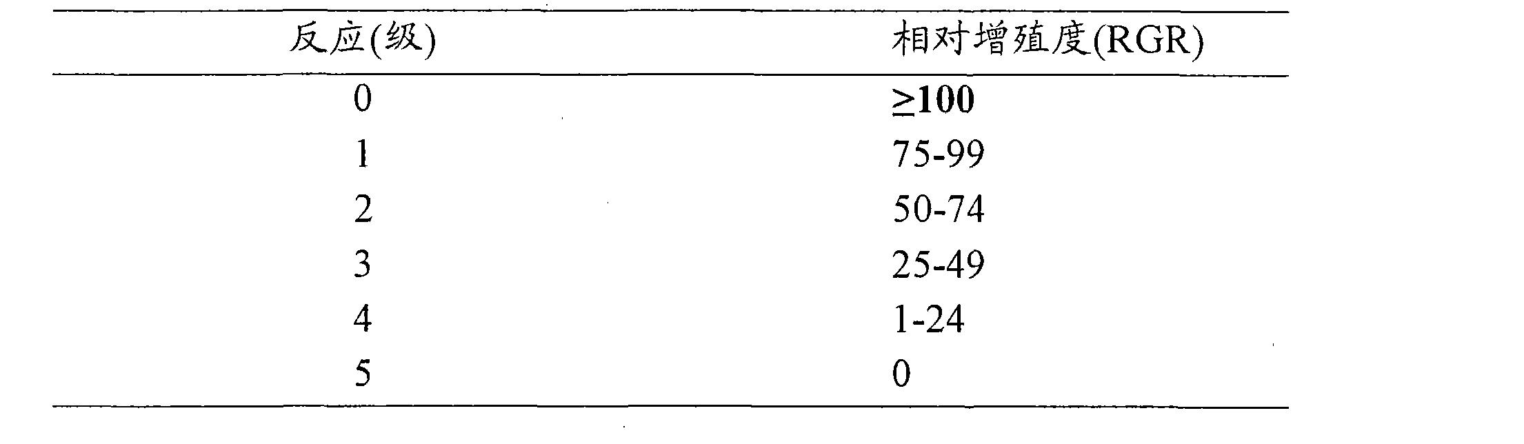 Figure CN101104080BD00101