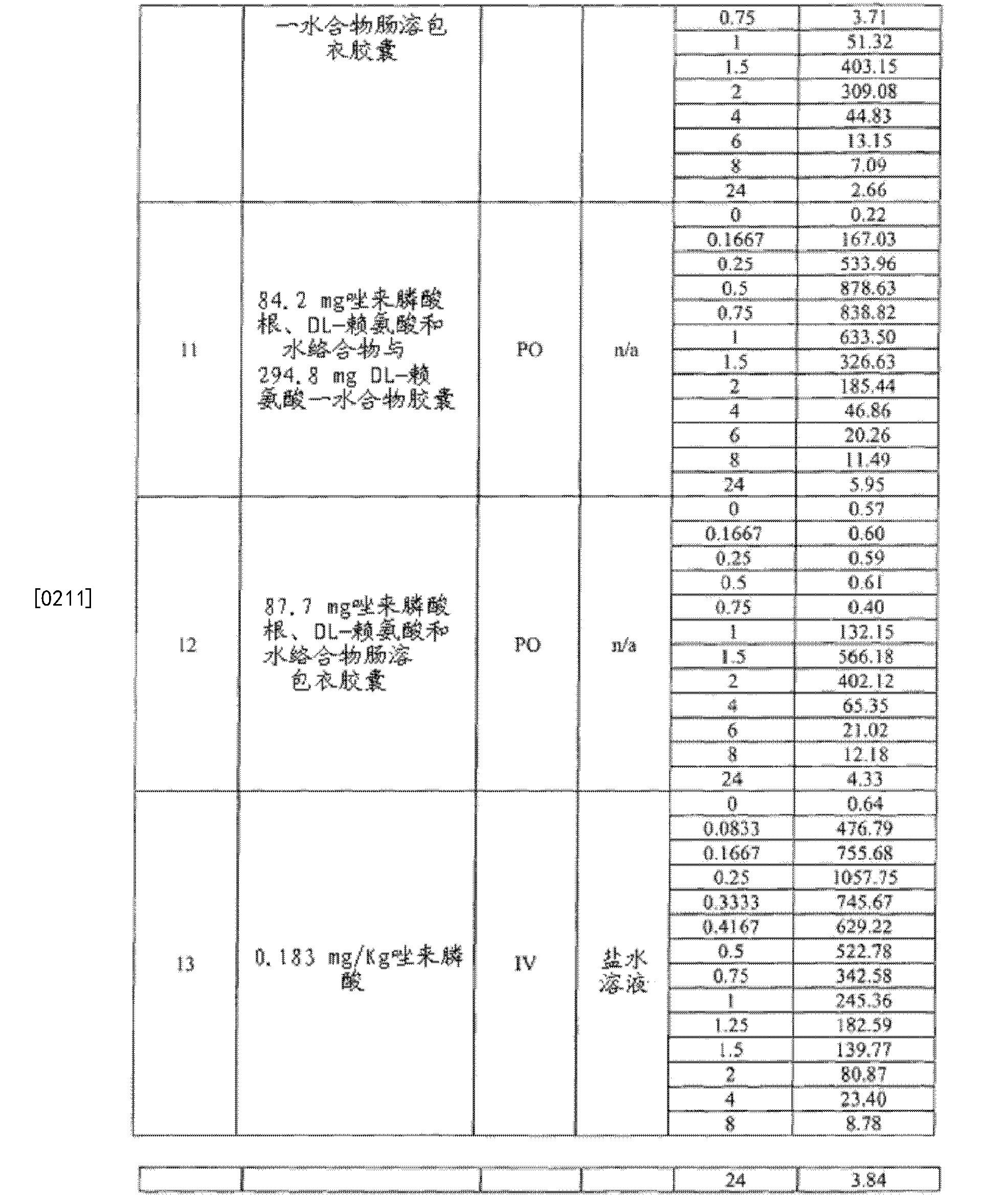 Figure CN102573809BD00261