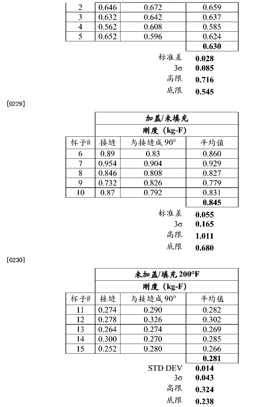 Figure CN104870601AD00251