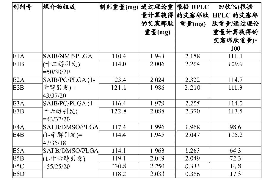 Figure CN105163719AD00651