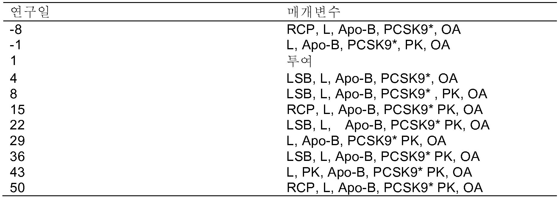 Figure 112016008461617-pct00022