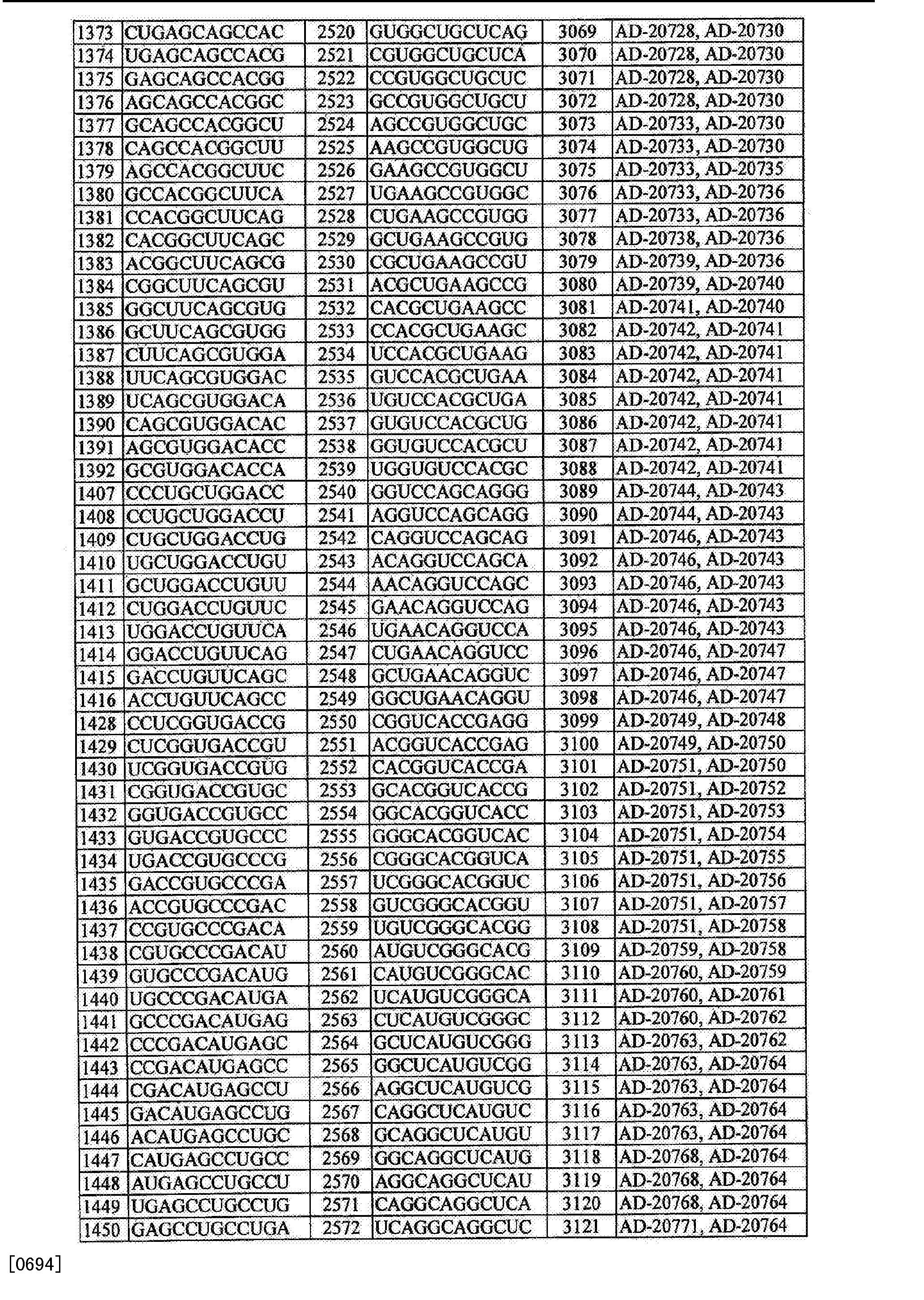 Figure CN105125572AD01131
