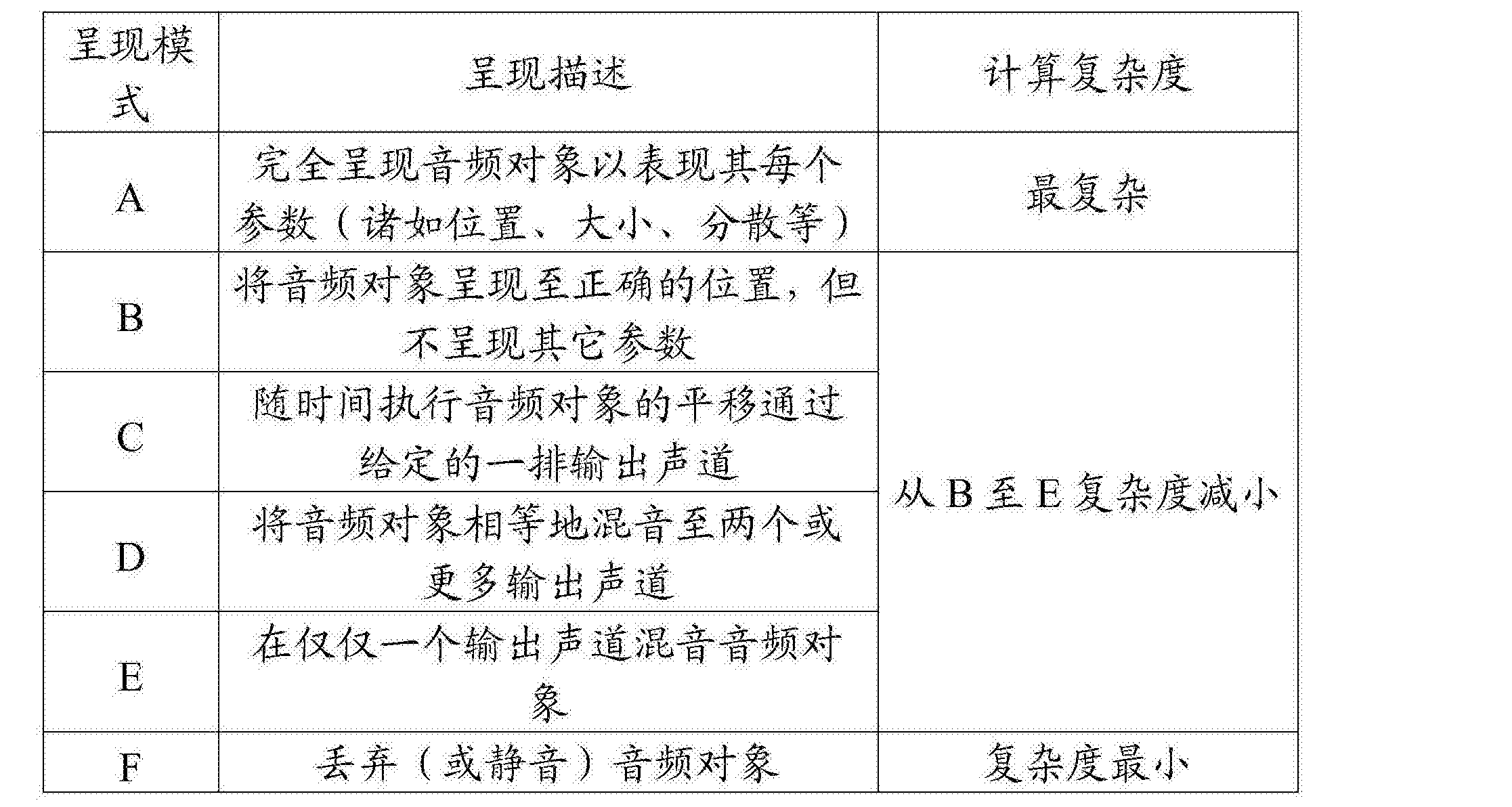 Figure CN106162500AD00061