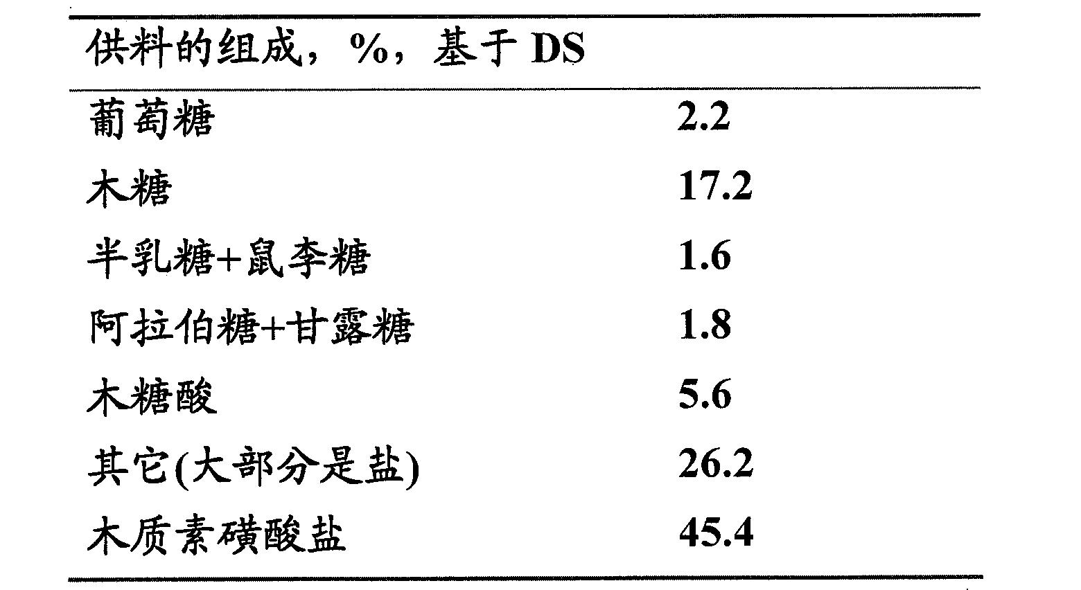 Figure CN102413890AD00171