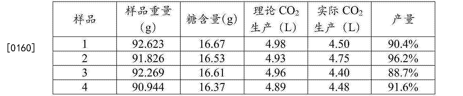 Figure CN107109440BD00171