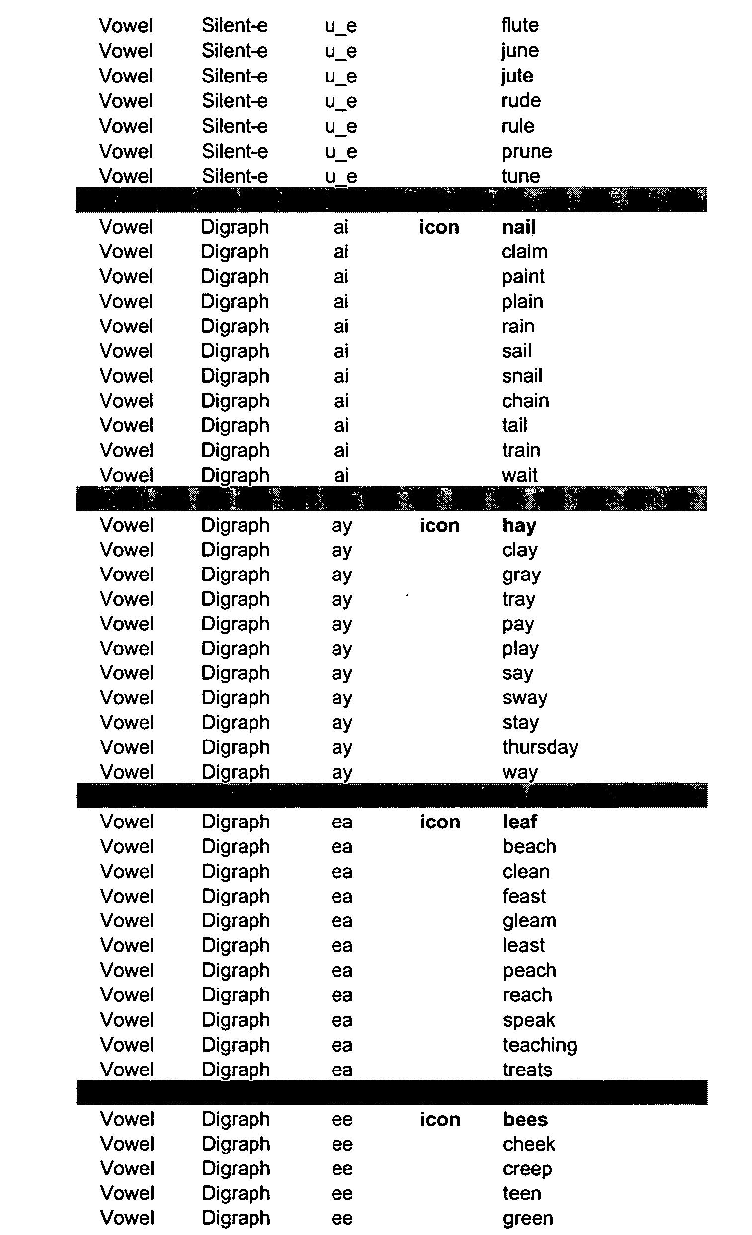 Figure US20050153263A1-20050714-P00017