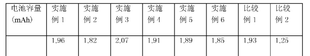 Figure CN101515640BD00141