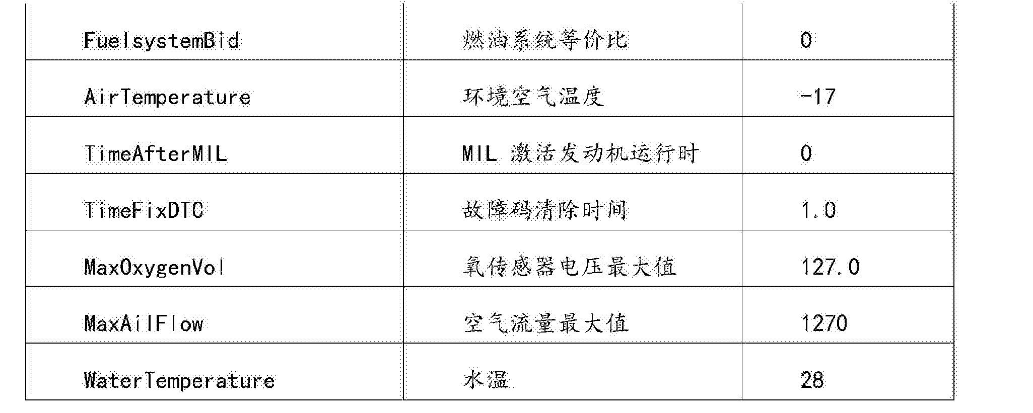 Figure CN105046088BD00201