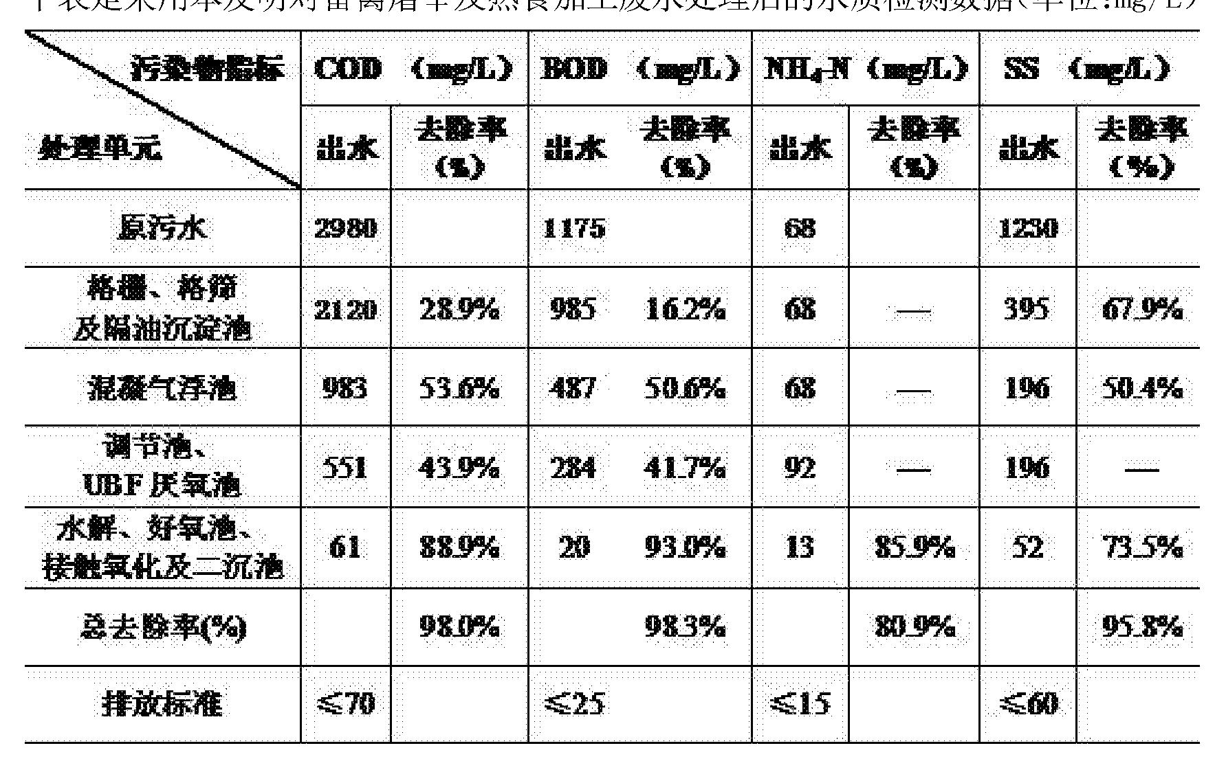 Figure CN104230119BD00051