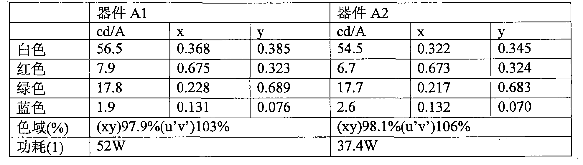 Figure CN102034934BD00112