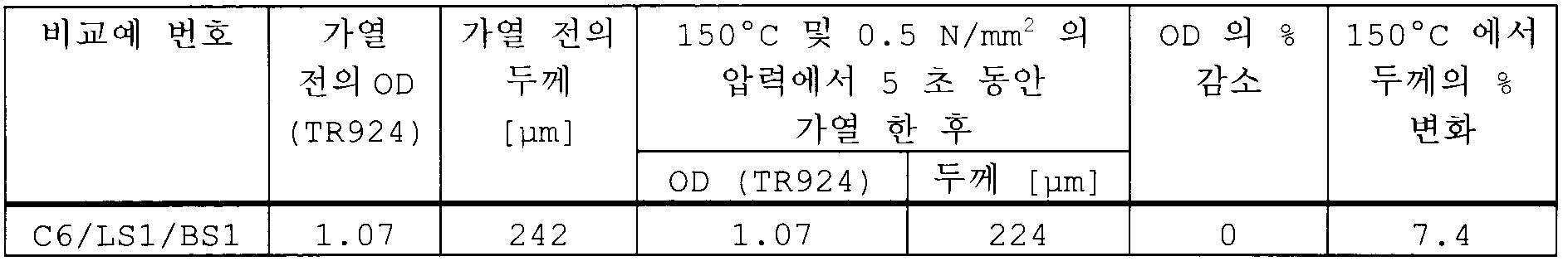 Figure 112009065455738-pct00021