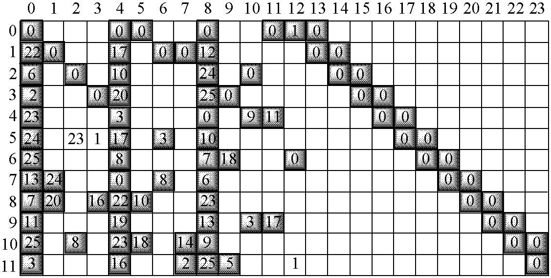 Figure US07814393-20101012-C00004