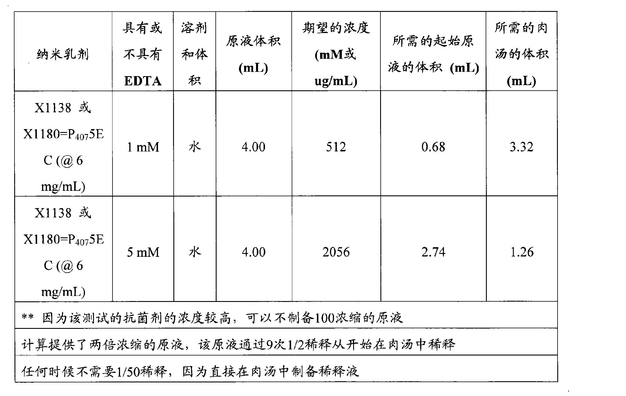 Figure CN102223876AD01212