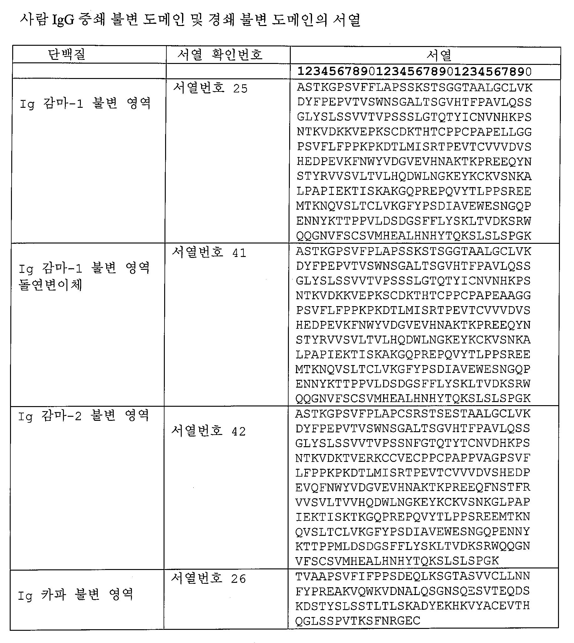 Figure 112016024409673-pat00001