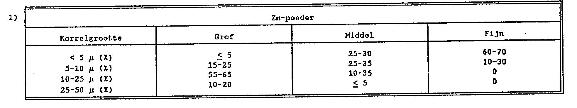 Figure NL9201690AD00052