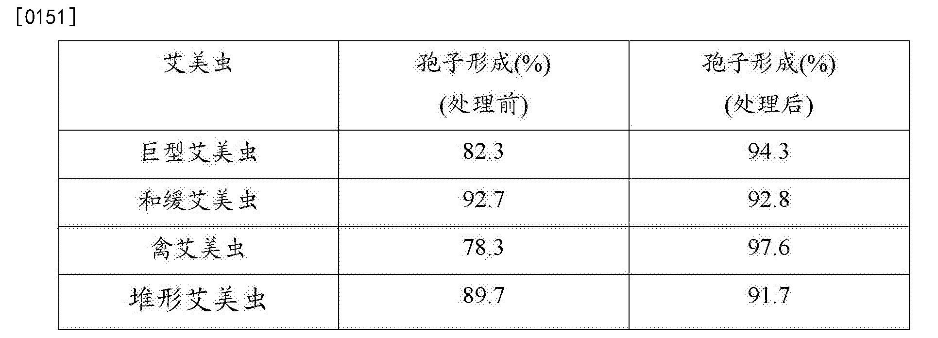 Figure CN103394108BD00161