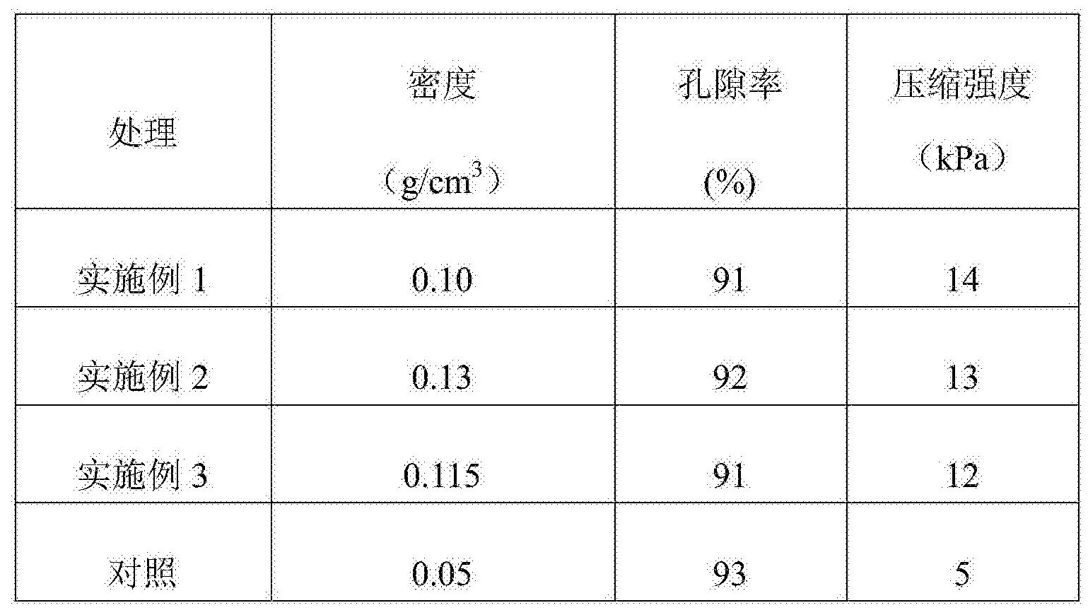 Figure CN106835808BD00061