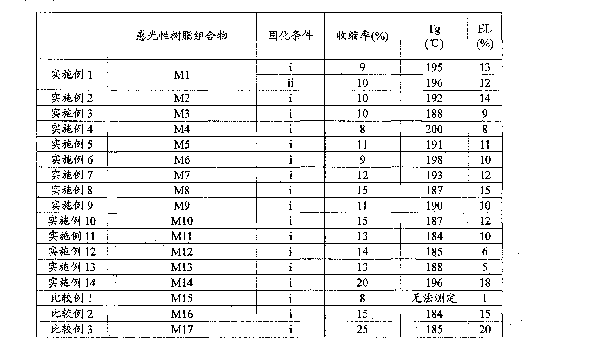 Figure CN102132212BD00261