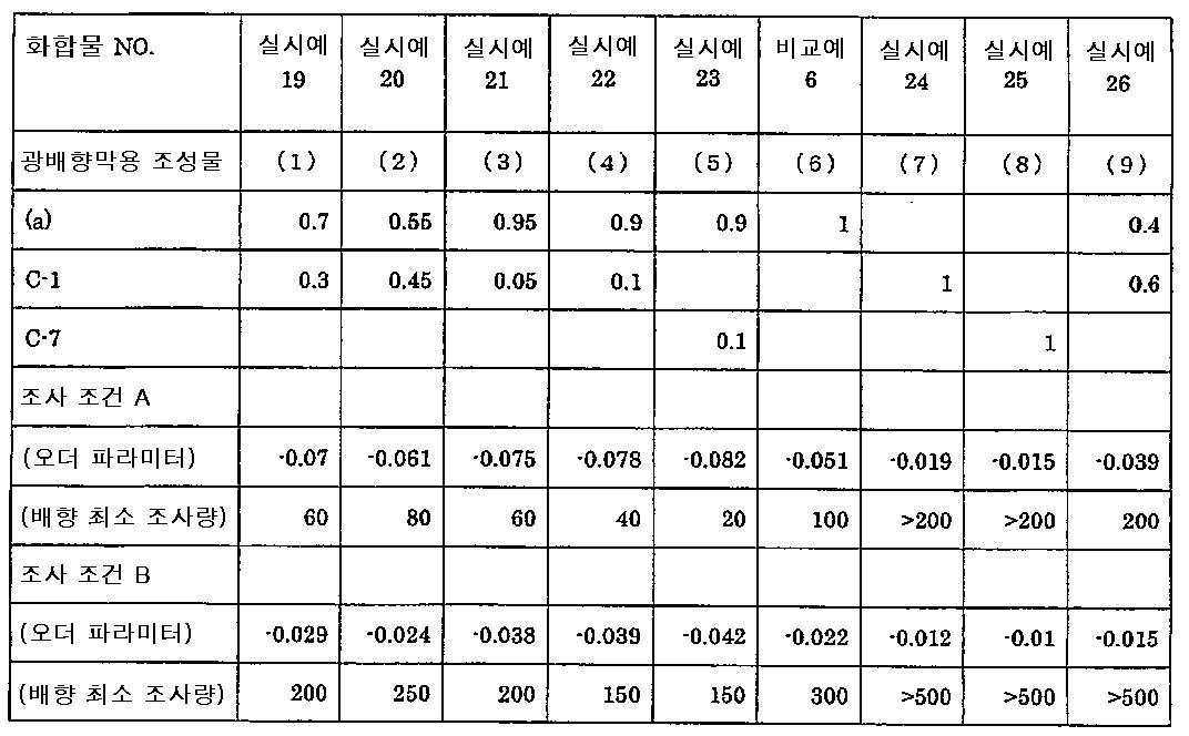 Figure 112007000137710-pct00030