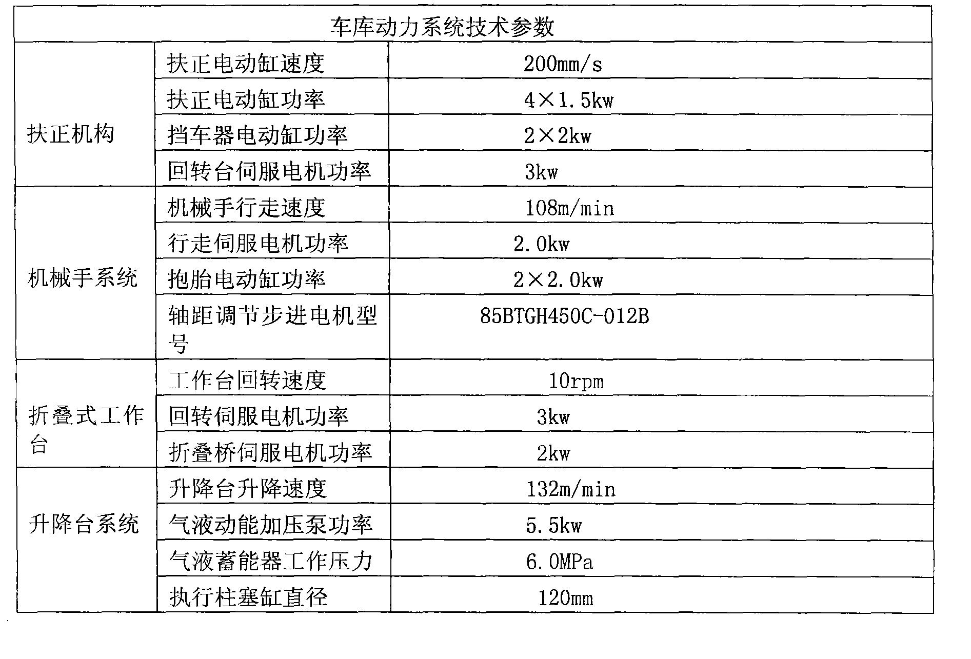 Figure CN102535912AD00142