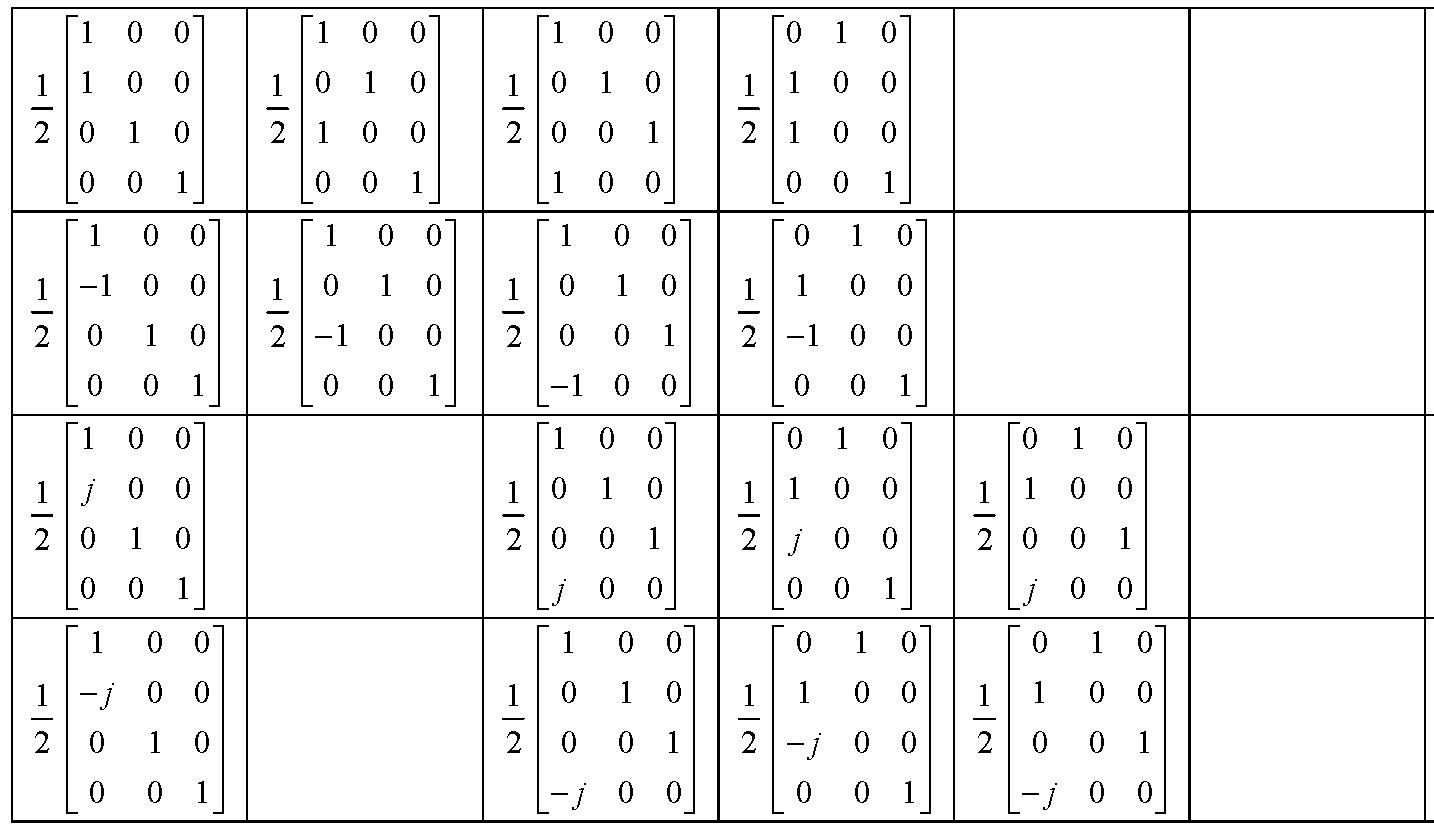 Figure 112010009825391-pat00878
