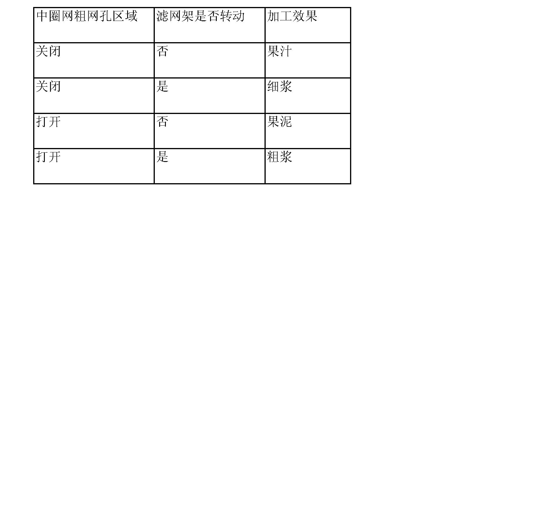 Figure CN103417096AD00101