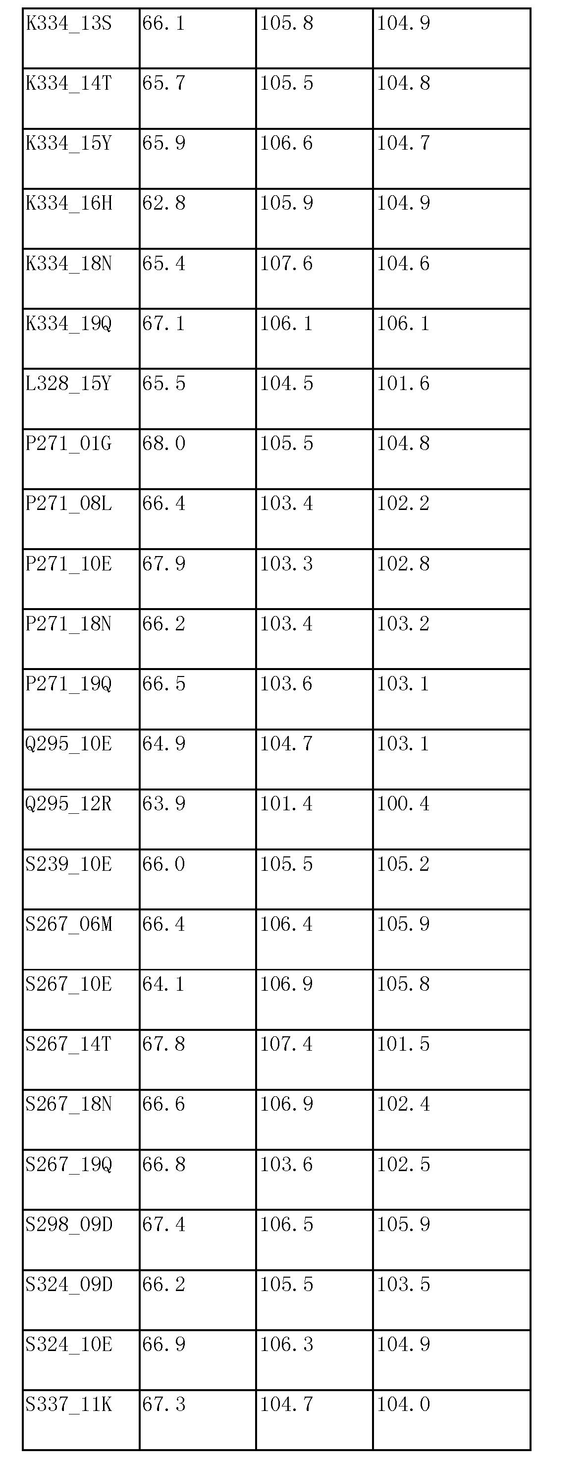 Figure CN103827300AD01341