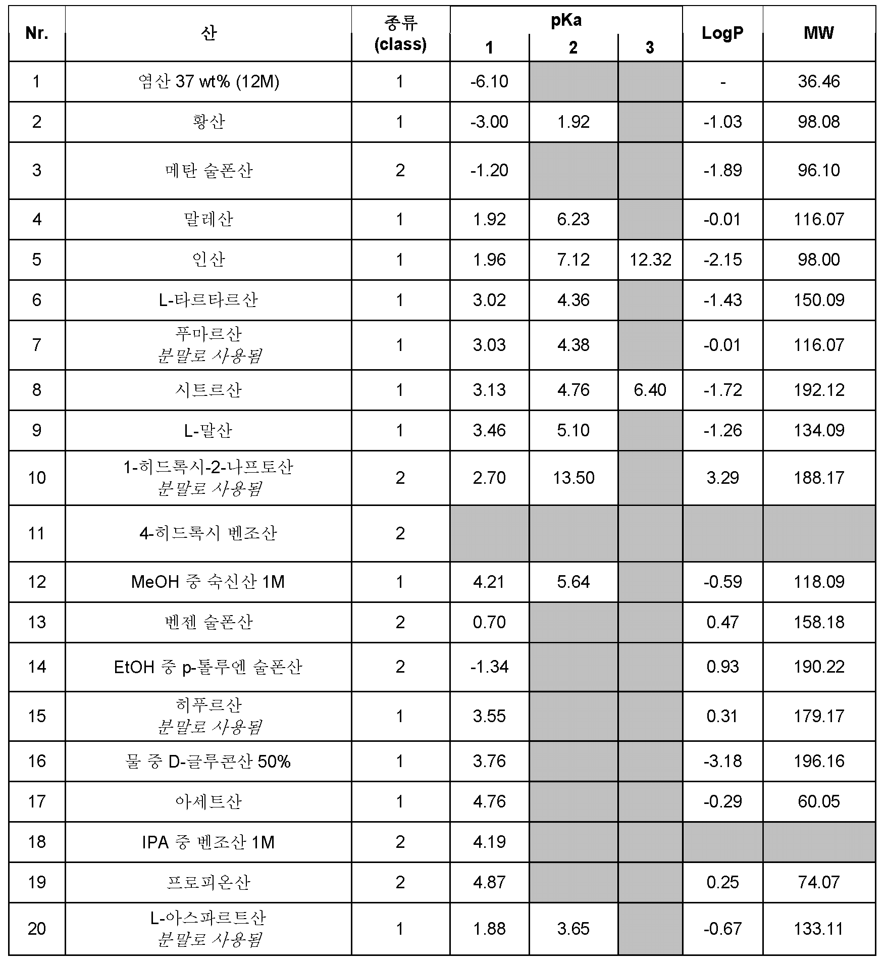 Figure 112011065525818-pct00005