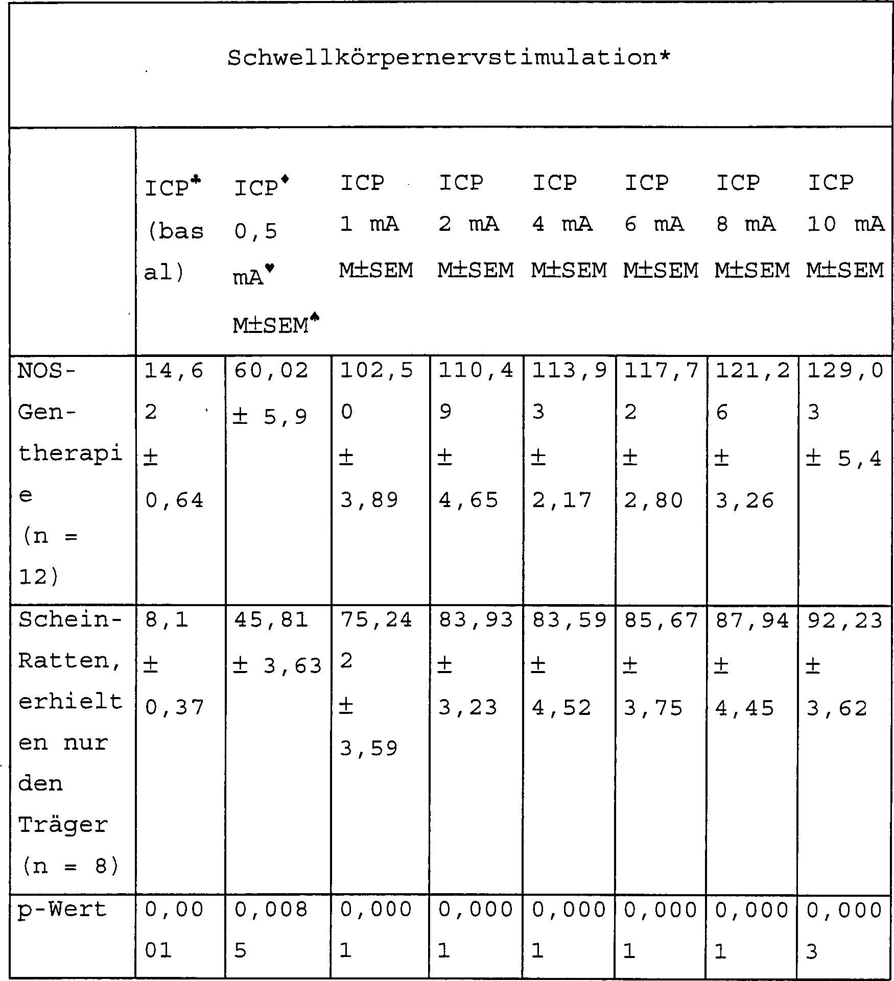 Tabelle penislänge Ecuador: Länderdaten
