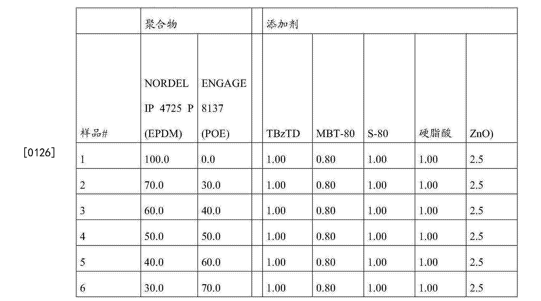Figure CN103781839BD00121