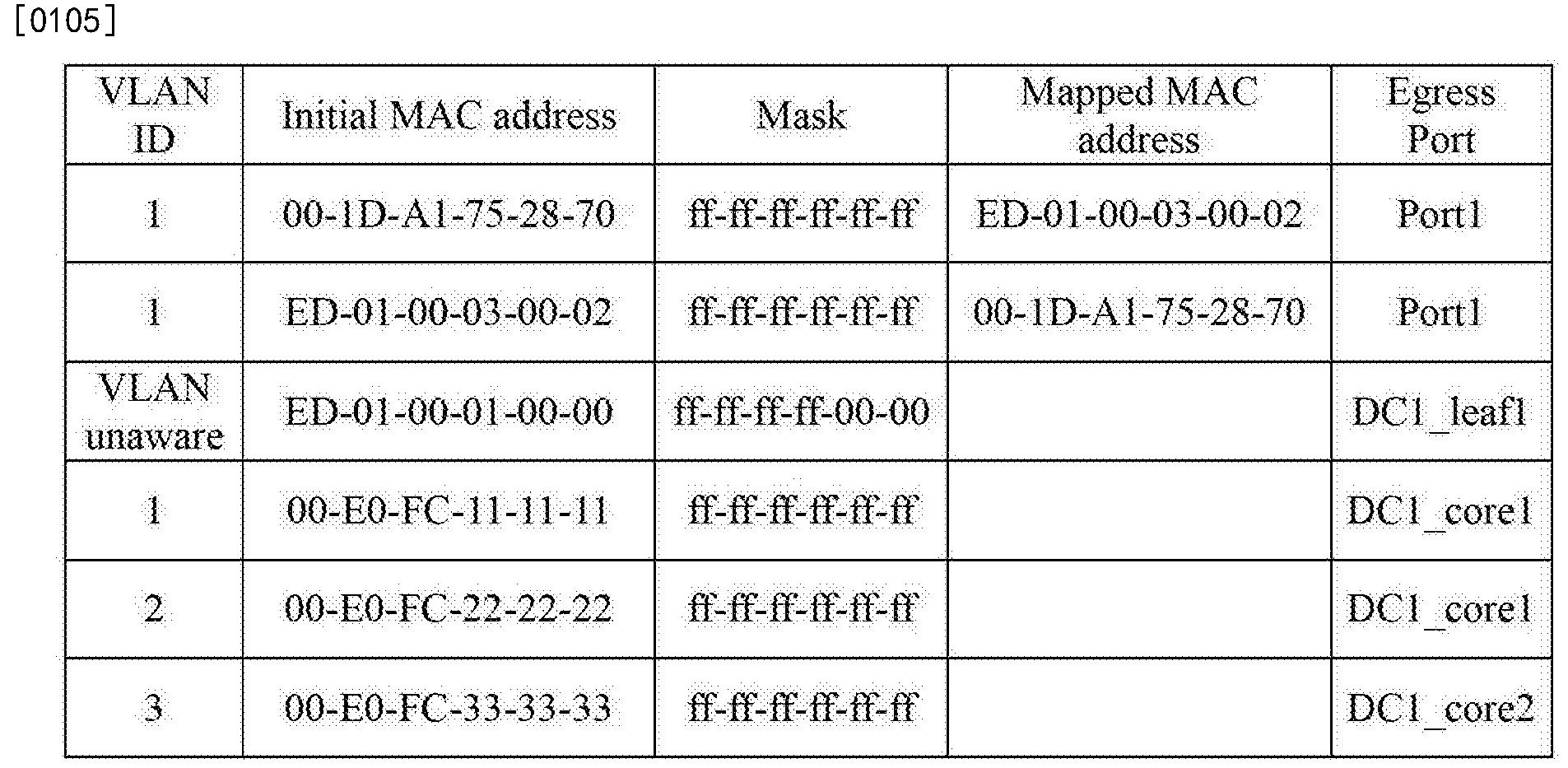 Figure CN103259727BD00192