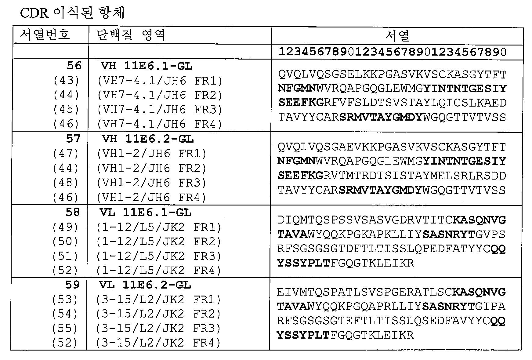 Figure 112016024409673-pat00008