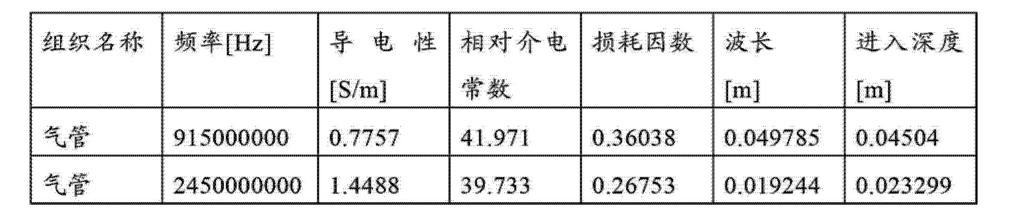 Figure CN102905639AD00331