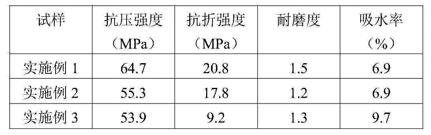 Figure CN103626462AD00081