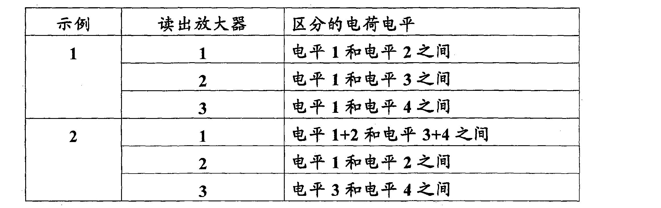 Figure CN101842850BD00051