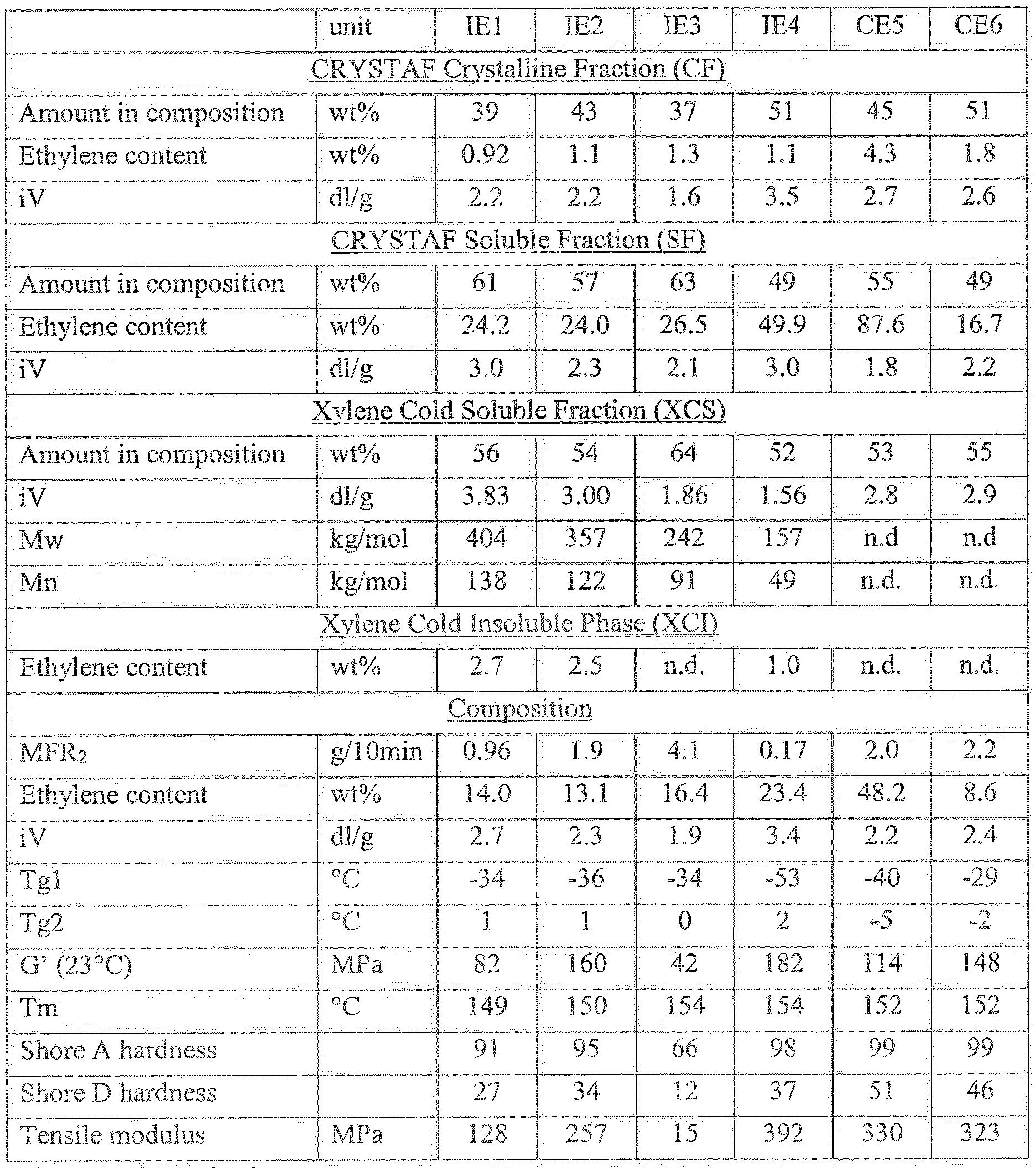 Figure imgf000059_0001