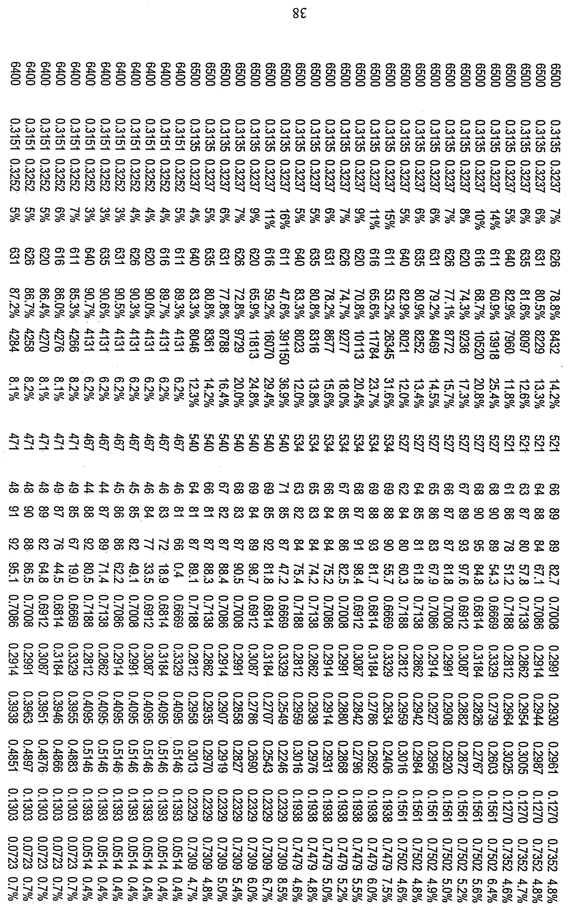 Figure 112010029469117-pct00004