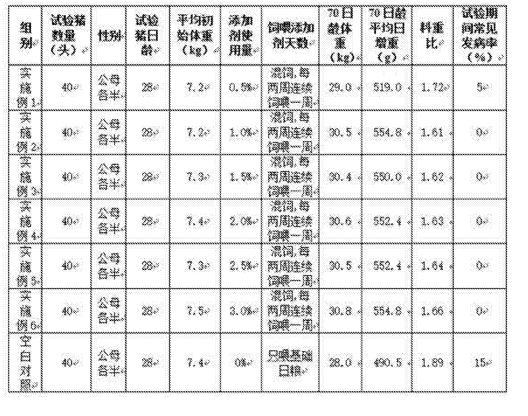 Figure CN107027985AD00051