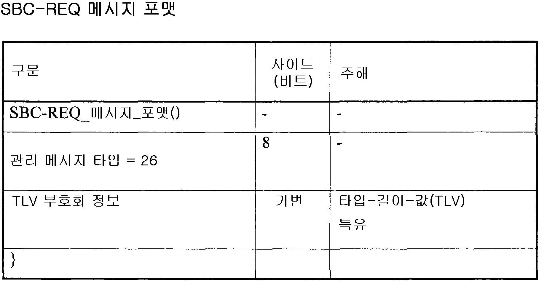 Figure 112008041577174-pat00002