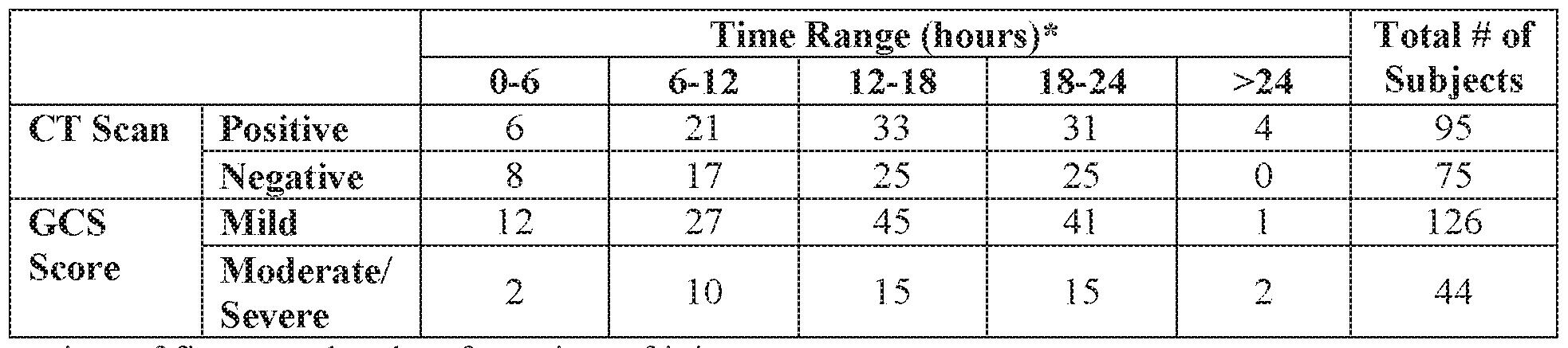 Figure imgf000154_0001